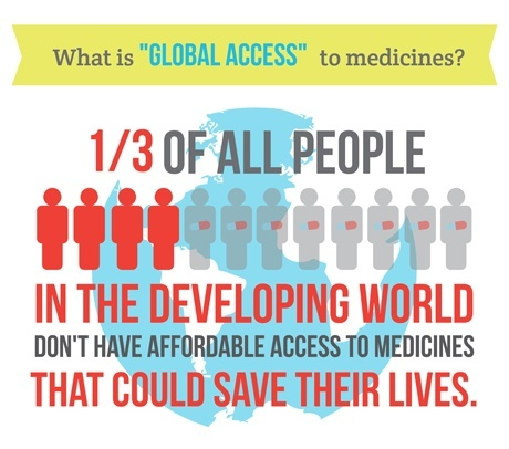 What is global access?